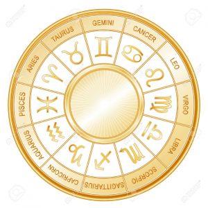 Zabluda o astrološkim aforizmima