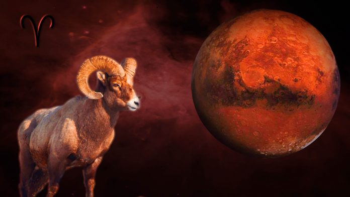Planete kroz znak Ovna