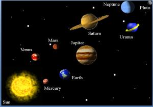 Astrologija vis – a- vis nauka