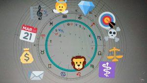 Opozicije u uporednim horoskopima