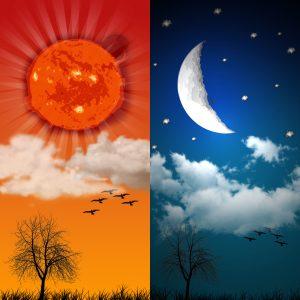 Dinamični (nepovoljni) aspekti između Sunca i Meseca