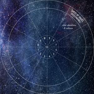 Osma kuća i planete u VIII kući