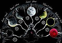 Mesec u Vagi
