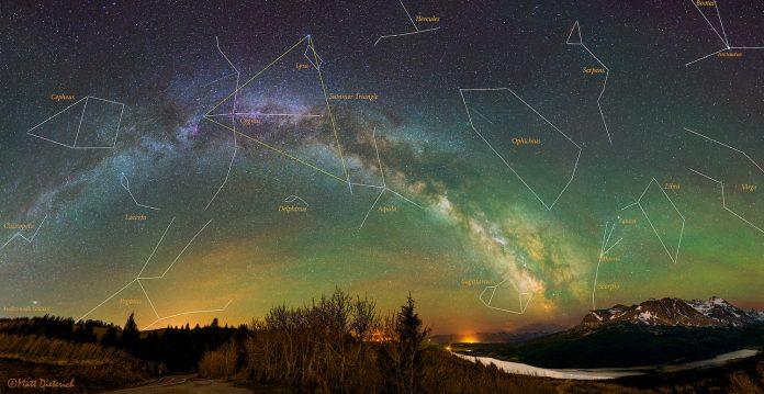 Sudbina i astrologija