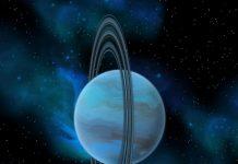 Uran i njegovi aspekti sa ličnim planetama