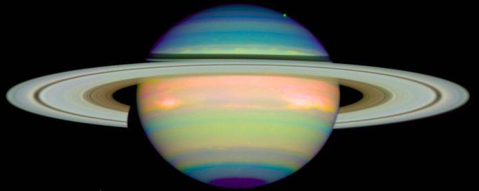 Testovi Saturna kroz zodijačke znake